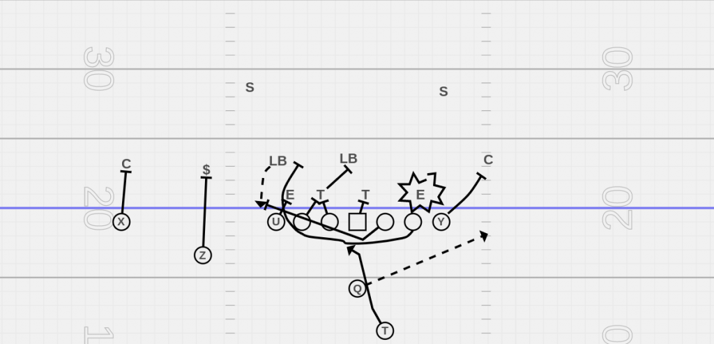 counter trey veer option spread offense