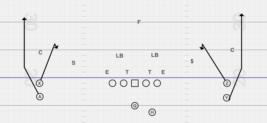 Stack formation hitch switch.  The receivers on the line of scrimmage will run a hitch route, and the receivers behind will run a go route.