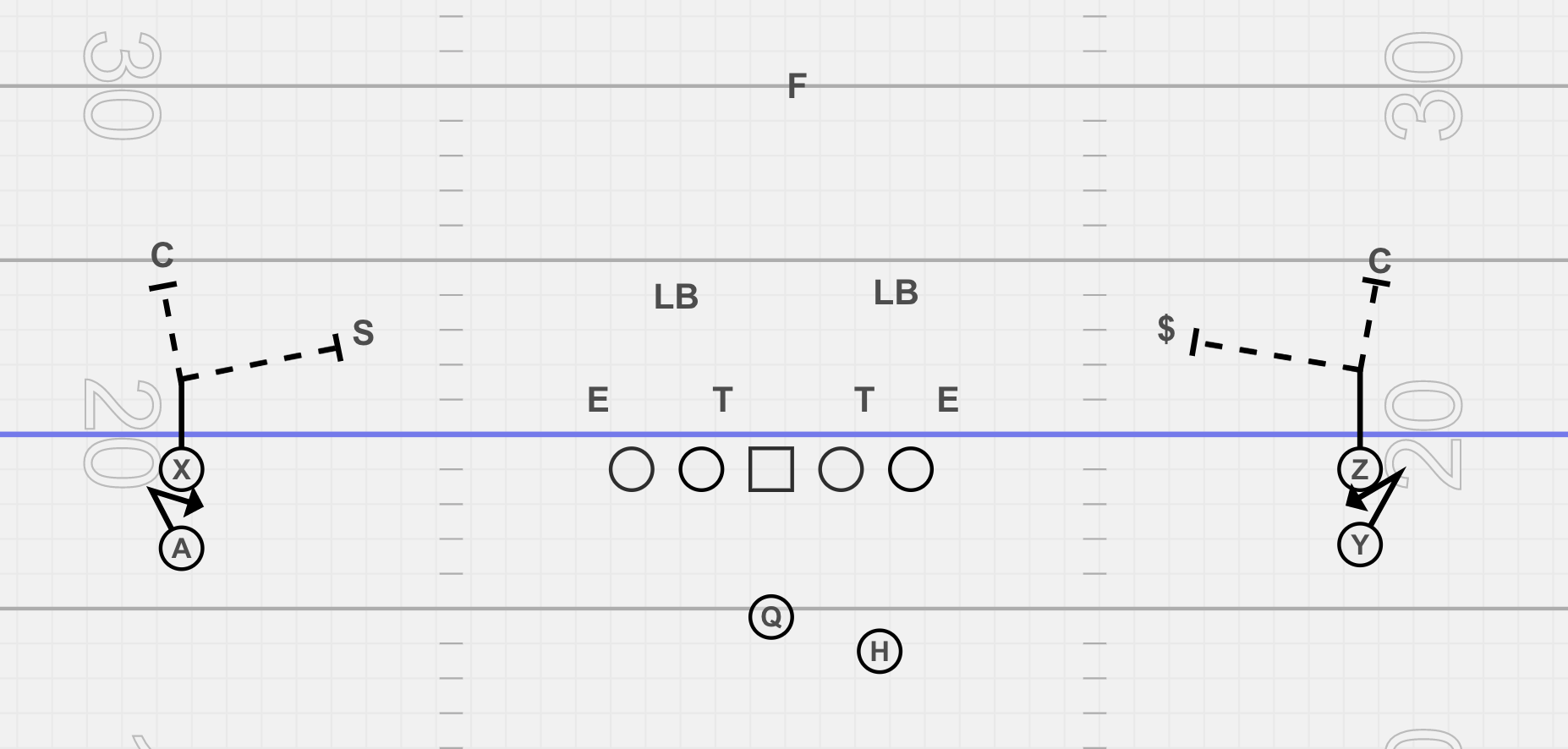 stack formation quick screen in the spread offense