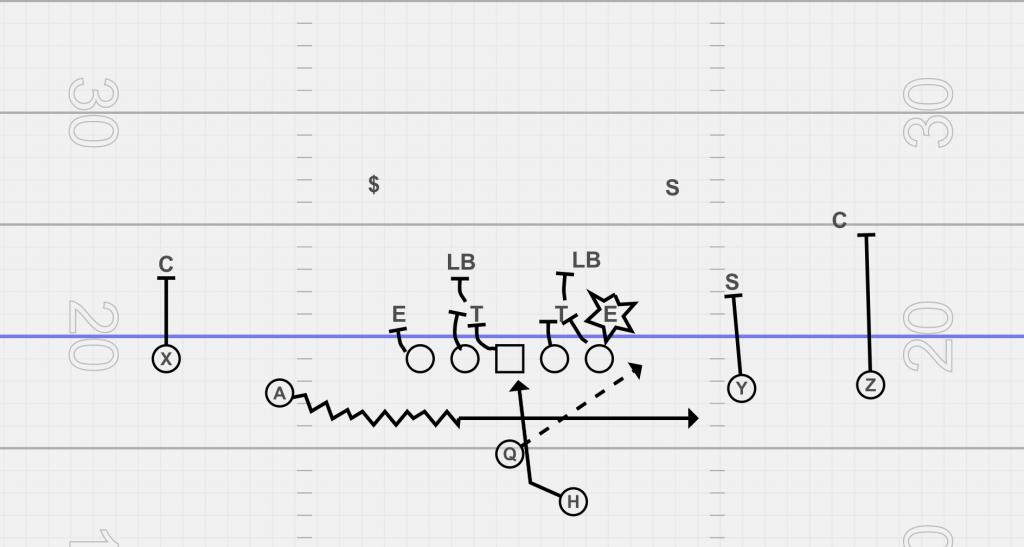 Read option with Jet motion